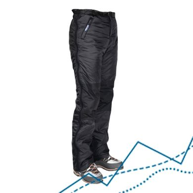 Full Zip Insulated Pants Shkhara 1.5