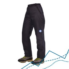 Waterproof Lightweight Pants Iceland